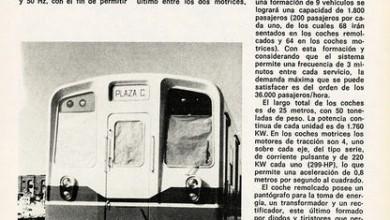 Photo of Características trenes Toshiba F.C Roca – 1983