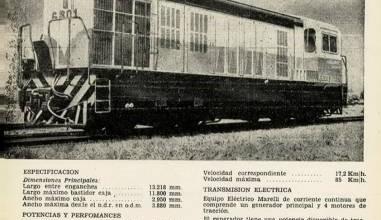 Photo of Ficha Técnica – Fiat Transfer