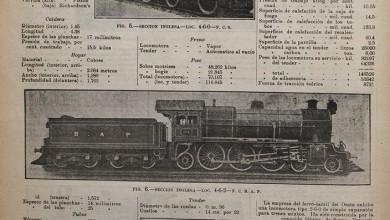 Photo of La exposición ferroviaria de 1910