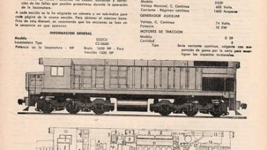Photo of Ficha técnica – manual G.22